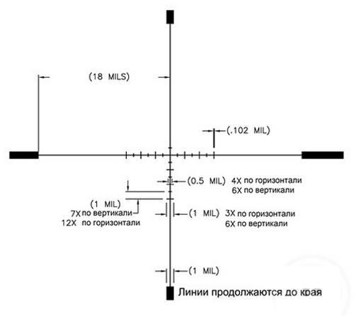 Оптический прицел U.S. Optics 1-4x22 30мм SN-4 с сетками в двух фокальных плоскостях (Mil Scale/Segmentad Circle)